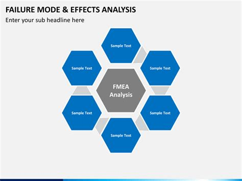 powerpoint design mode failure mode and effect analysis fmea powerpoint