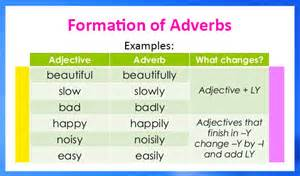 formation of adverbs definition types exles and