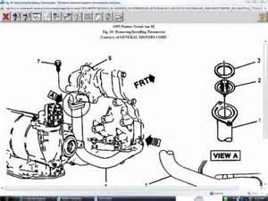 2003 Pontiac Grand Am Thermostat 1994 Pontiac Grand Am Thermostat Location Get Free Image