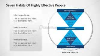 7 habits template seven habits of highly effective diagram powerpoint