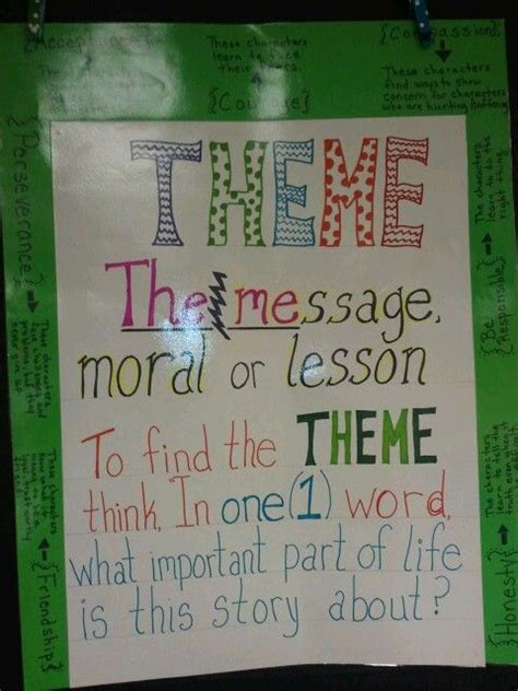 themes in literature anchor chart 57 best theme reading anchor charts images on pinterest