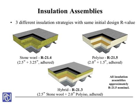 membrane layout design number roofing layout figure 4 villa dei misteri a roofing