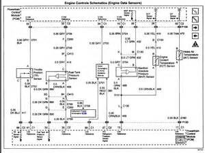 wiring diagram for 2004 chevy trailblazer ext wiring get free image about wiring diagram