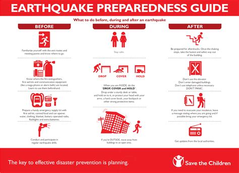 earthquake what to do save the children ph on twitter quot what to do before