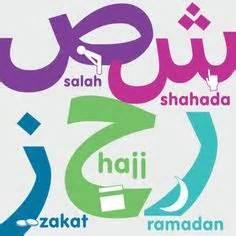 Islamic Artworks 5 digital pillars of islam nursery print digital