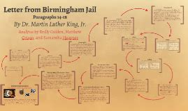 letter from birmingham analysis letter from birmingham by heavner on prezi 1362