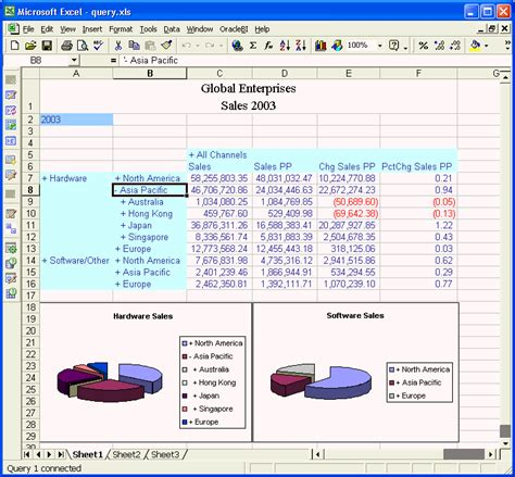 oracle tutorial exles querying dimensional objects using olap tools