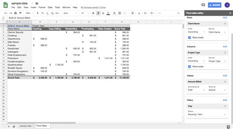 how to use pivot tables how to use pivot tables in sheets elcho table
