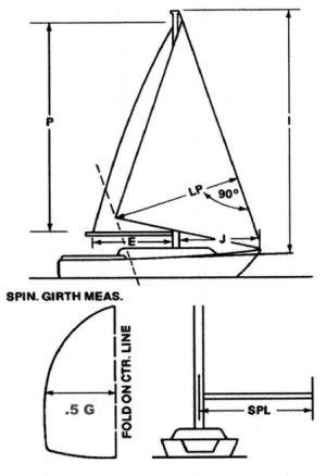 sailboat dimensions sailing a kelt 760 yacht tech