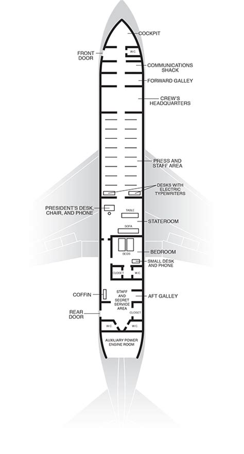 layout of air one the return trip to d