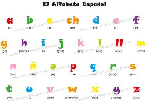 El Abecedario | level 1 lesson 1 vamos let s learn spanish