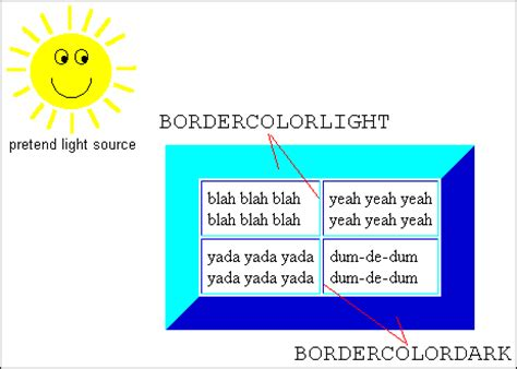Table Border Color Html by 187