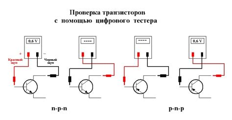 basic electrical test questions wiring and parts diagram