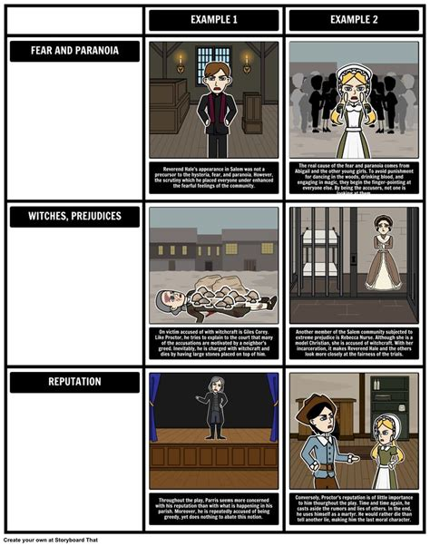 the themes of the crucible 121 best images about themes symbols and motifs on