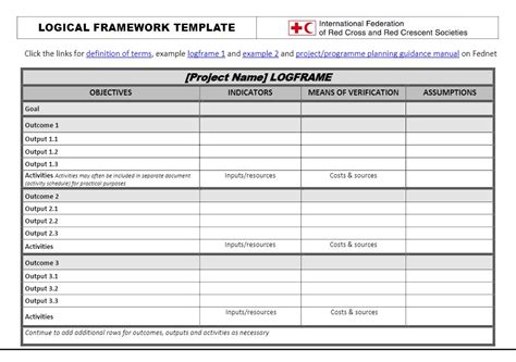 template framework logical framework template community based health and