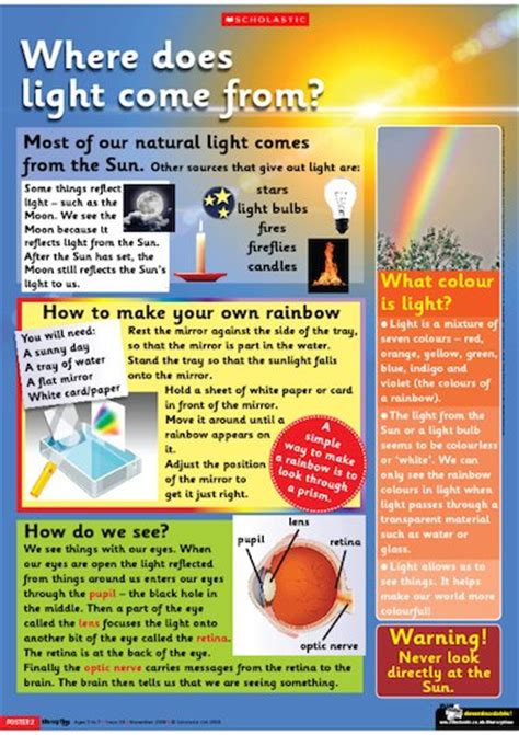 where does light come from primary ks1 teaching