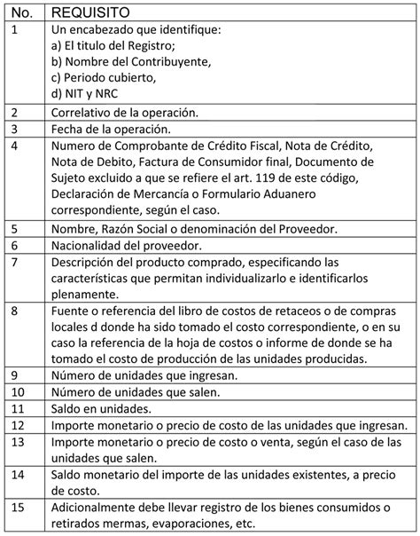 Libro De Inventarios Y Balances Sunat 2015 | libro de inventarios y balance 2015 sunat