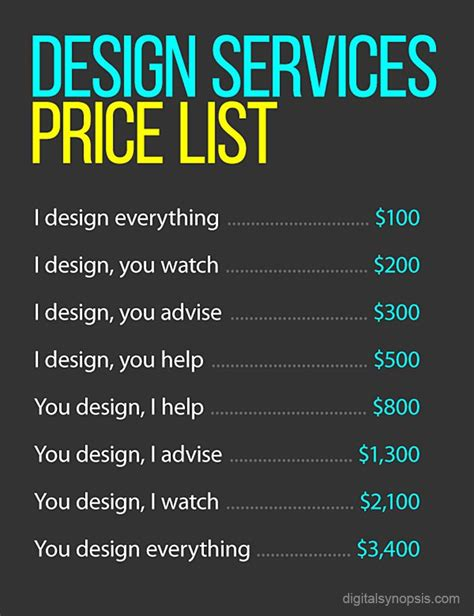 cost of interior designer don t let your designer see this price list lost in