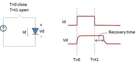 diode recovery time what s the meaning of recovery time in diodes quora