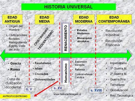 historia argentina y universalroma grecia edad media new style for historia