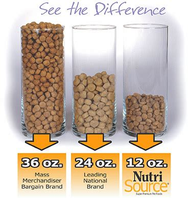 nutrisource food why feed nutrisource nutrisource pet foods