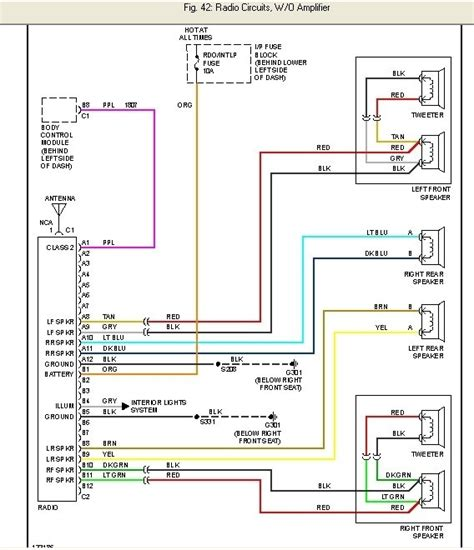 honda element stereo wiring diagram honda element sunroof