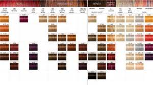 igora royal color chart schwarzkopft color formulas