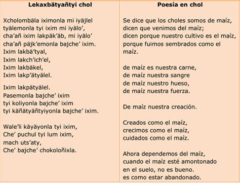 Poema En Nahuatl | poemas cortos en huatl y traducidos en espaola poemas
