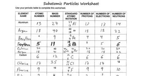 Subatomic Particles Worksheet Answers Key