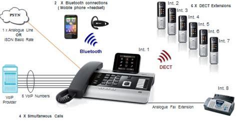 Pabx Hybrid Unify Siemens wireless pabx pabx phone systems siemens unify nec