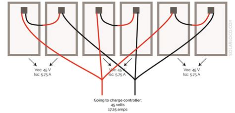 in parallel wiring solar panels in free engine image for