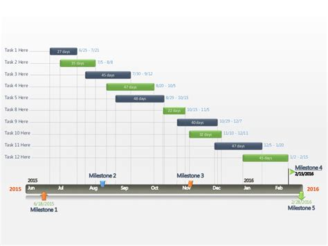 milestone chart templates powerpoint editable powerpoint gantt chart timeline template for