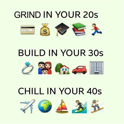 personal finance in your 20s and 30s for dummies books heritage bank on quot grind in your 20s build in