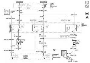 1999 chevy s10 stereo wiring diagram wiring diagrams