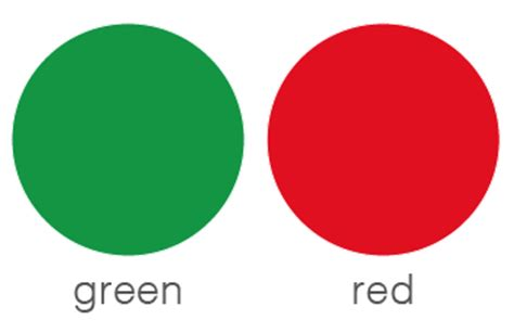 should blue not green be the color of st patricks day designing scientific figures for color blind people to