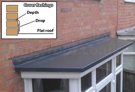 Flat Roof Coverings Flat Roof Www Pixshark Images Galleries