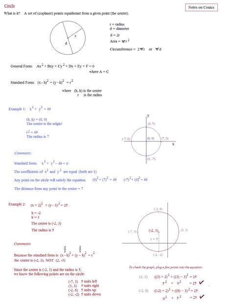 conic sections notes alf img showing gt conics notes