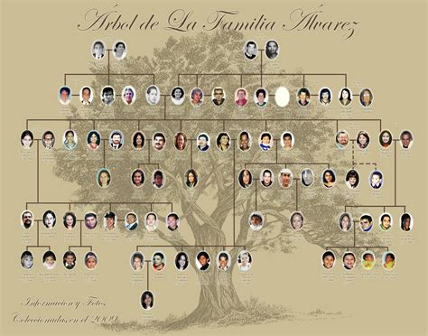 aunt s extended family tree digital scrapbooking at