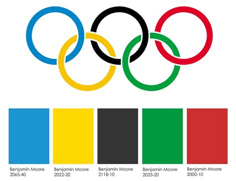 color logo color olympics logo all logos world