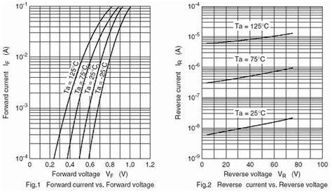 dioda krzemowa 1n4148 dioda krzemowa 1n4148 28 images wpływ temperatury na charakterystykę diody elektroda pl