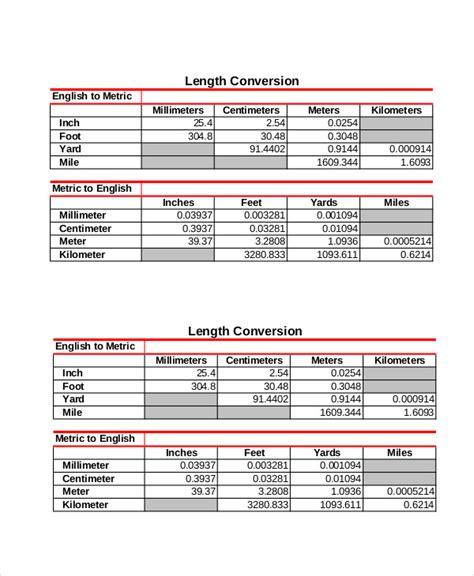 converter length basic metric conversion chart 7 free pdf documents