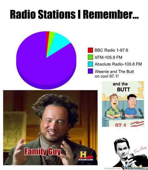 Radio Meme - radio stations by hamu tama meme center