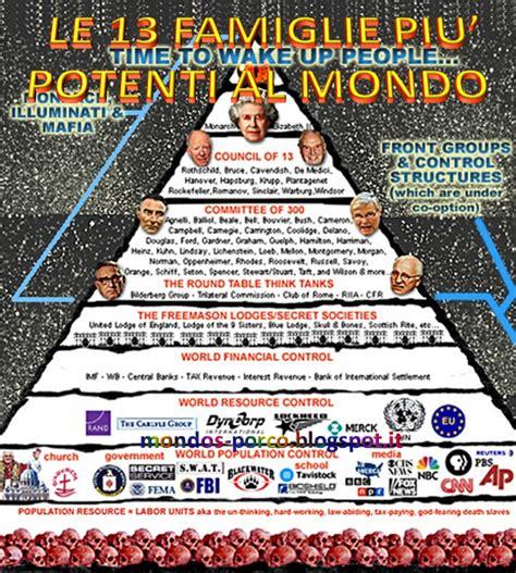 illuminati pyramid meaning mondo sporco il consiglio dei 13 le 13 famiglie piu
