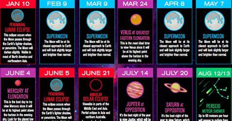 celestial calendar helps  plan