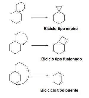 cadenas abiertas definicion hidrocarburos