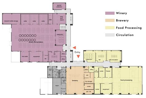 Floor Plan Tools by Floor Plan Tools Home Design Ideas