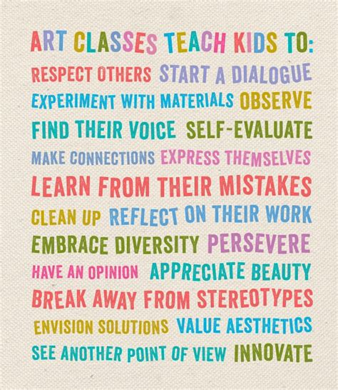 Arts Education Why Is It Important Arts To Grow | art in education fegely hart s art