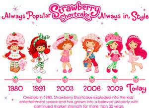 what marketers can learn from the evolution of care bears