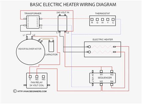 unique wiring diagram for rheem air handler rbha rheem air