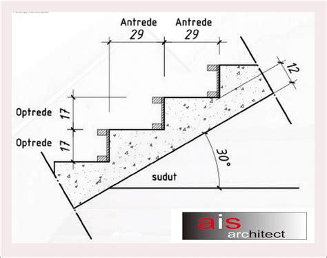 aisarchitect  membuat tangga
